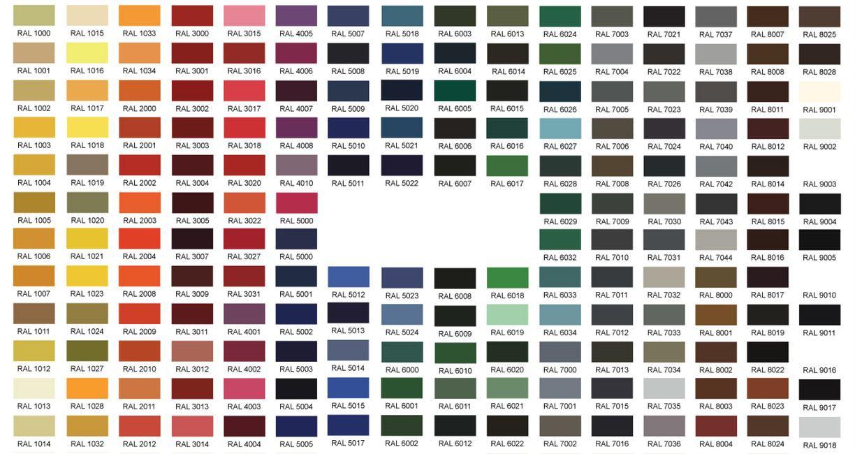 Campioni Colori Per Pareti